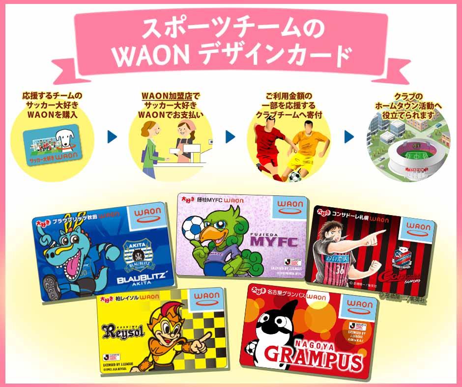 スポーツチームのWAONデザインカード