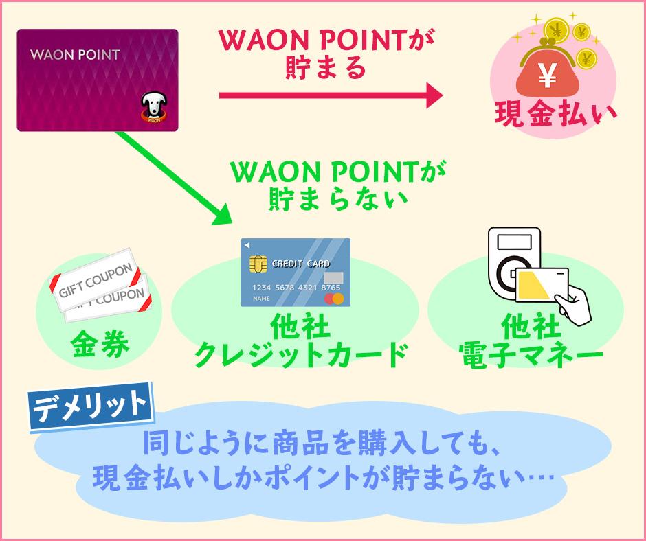 WAONポイントカード提示でWAON POINTが貯まるのは現金払いのみ