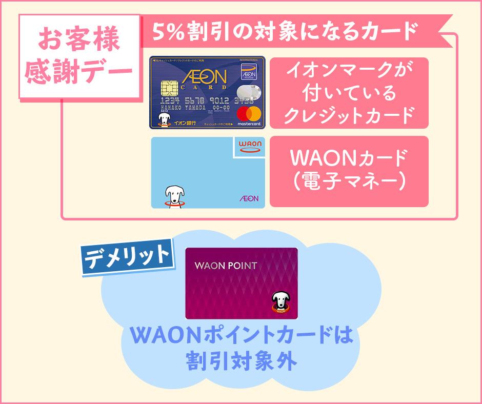 WAONポイントカードは『お客様感謝デー』の割引対象外