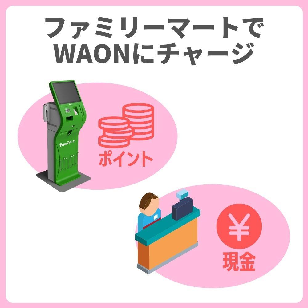 ファミリーマートでWAONにチャージする方法