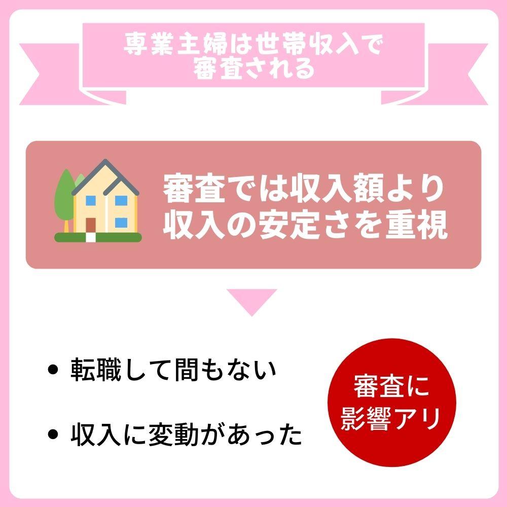 専業主婦の場合は世帯収入と配偶者の情報で審査