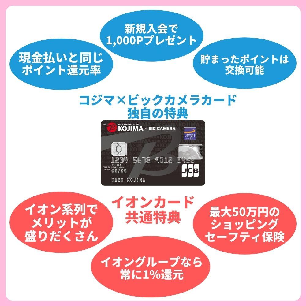 コジマ×ビックカメラカードに付帯している特典
