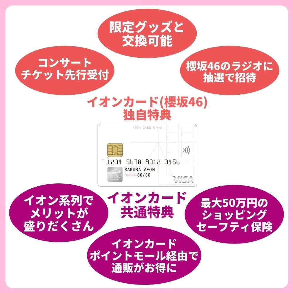 イオンカード(櫻坂46)に付帯する特典