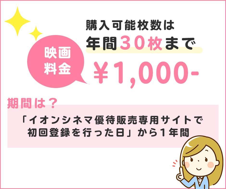映画料金1,000円特典は年間30枚まで