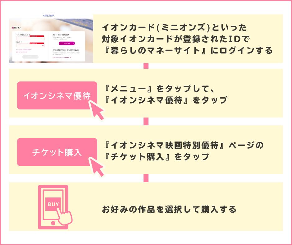 イオンカード(ミニオンズ)で1,000円でチケットを購入する方法