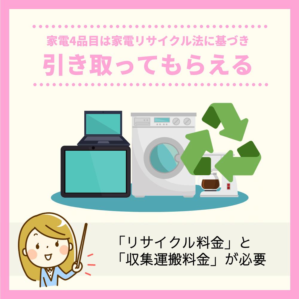 家電4品目は家電リサイクル法に基づきイオンで引き取ってもらえる