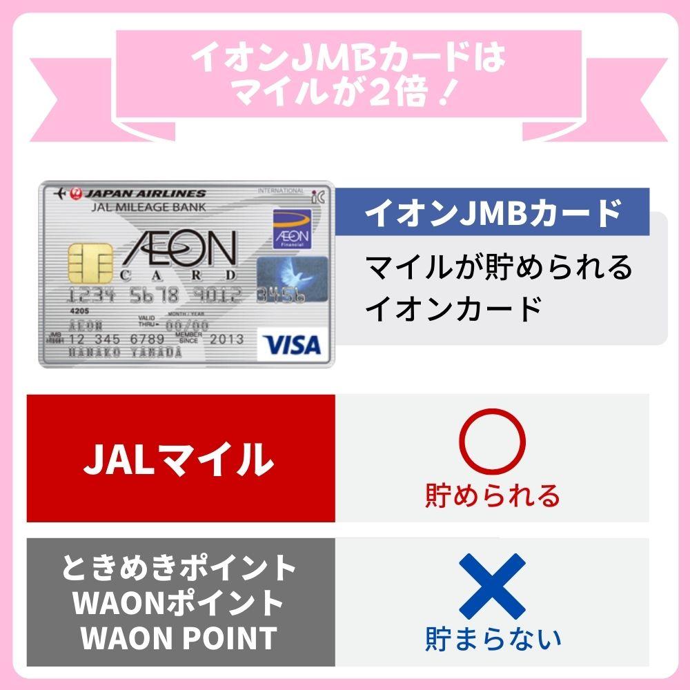 イオンJMBカードはJALマイルが2倍!