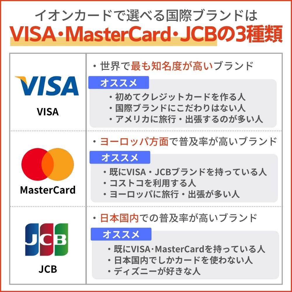 イオンカードで選べる国際ブランドは VISA・MasterCard・JCBの3種類