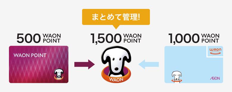 WAON POINTをsmart WAONウェブサイトでおまとめできます